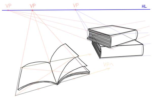 複数のvpがある本書籍やグラス瓶の描き方 絵師ノート