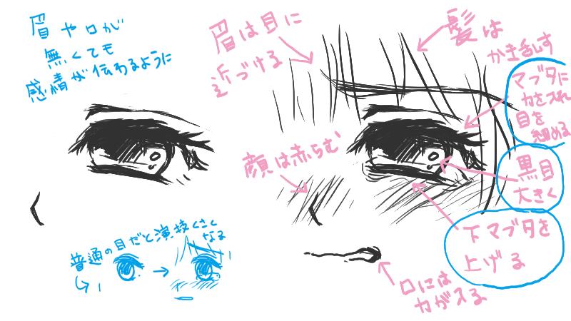 感情が伝わる泣き顔の描き方 絵師ノート