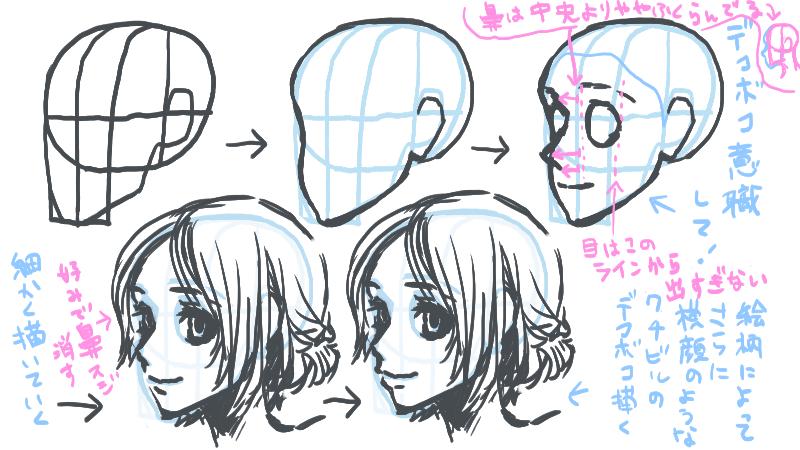 斜め顔と横顔の中間やや横顔の描き方をマスターしよう 絵師ノート
