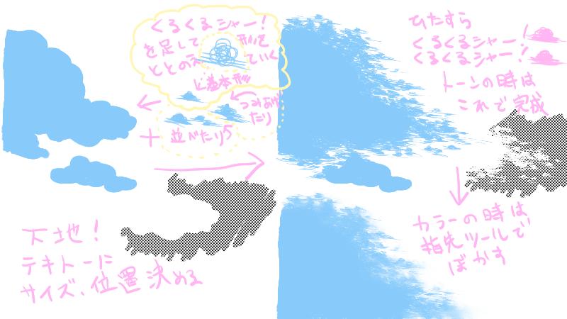 トーンでも使える超簡単なのに本格的な夕焼け雲の描き方 絵師ノート